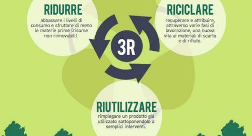 3(o4)R: ridurre, riusare e riciclare e poi raccolta differenziata